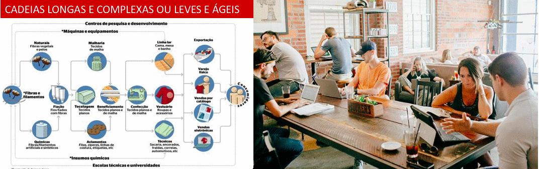 Como serão as organizações e a vida empresarial nos próximos 100 anos?
