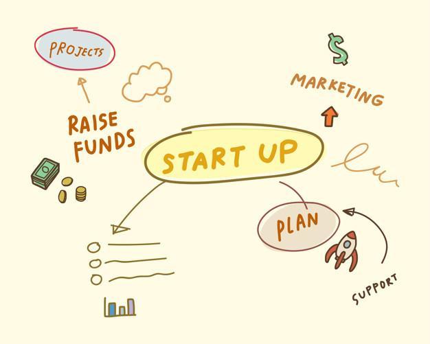 Como preparar o crescimento das Startups com Governança Corporativa