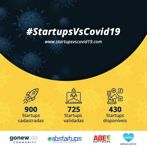 #StartupsVsCovid19